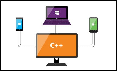 3-Working with Visual C++ Visual Studio