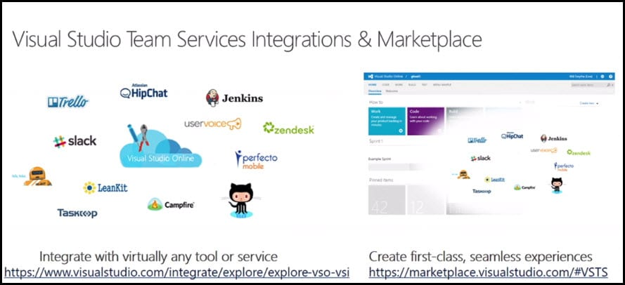 0-VSTS Integrations and Marketplace