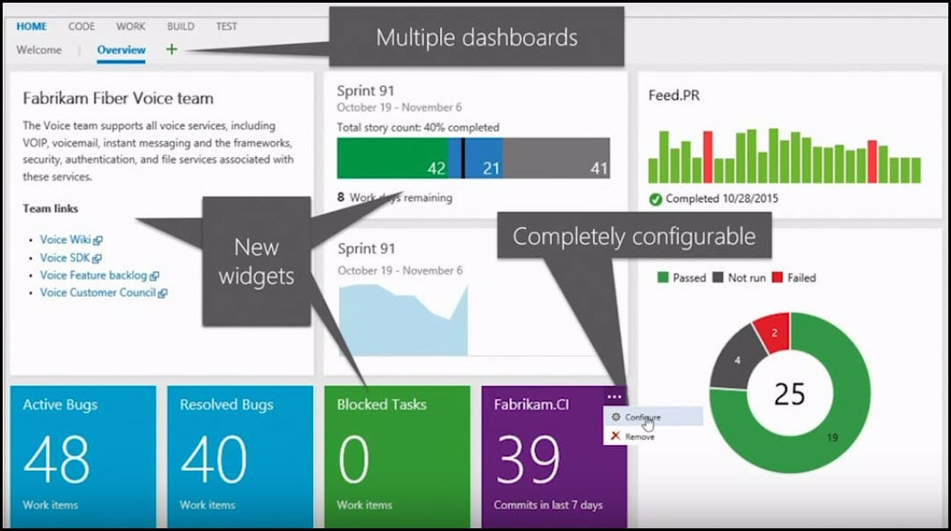 2-VSTS Dashboards - New Version