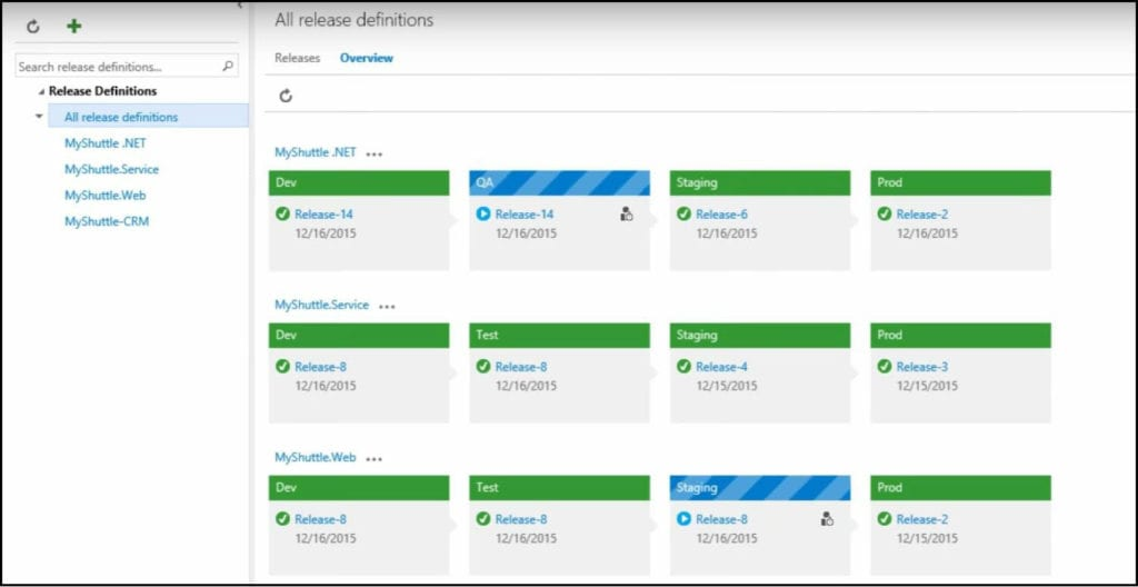 0.1- VSTS Release Management portal interface
