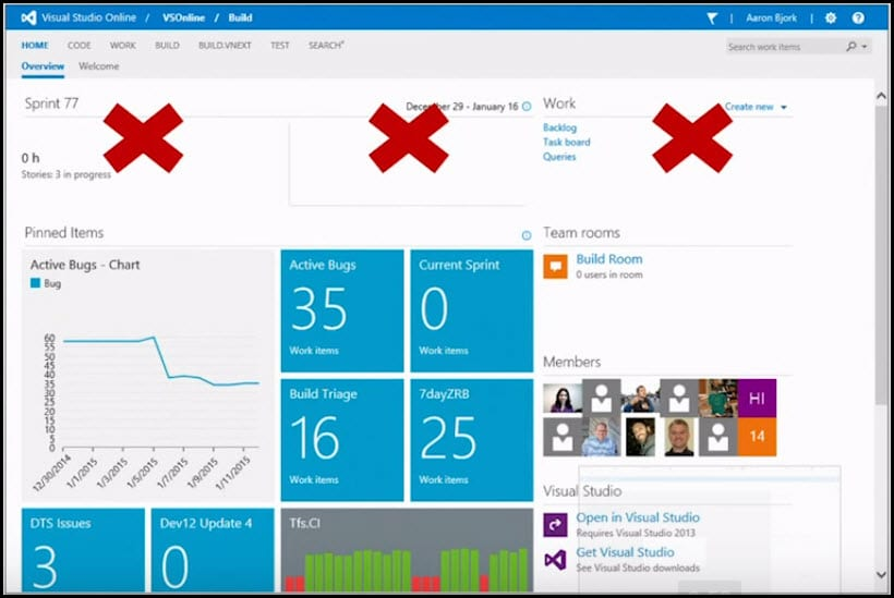 DevOps and Automation Visual Studio Team Services Dashboards