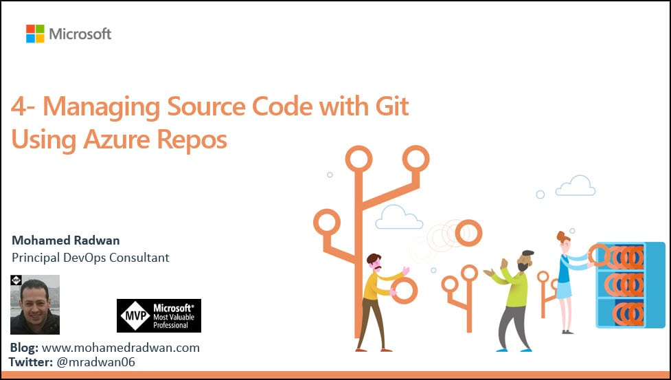 Full End to End Software Development and Delivery Using Azure DevOps