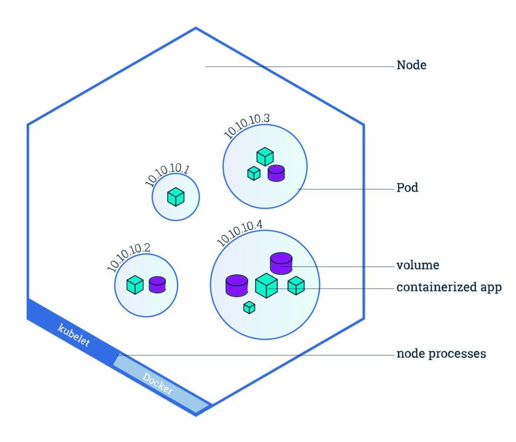 Tutorial Yet Another Circle Diagram Iimgurcom