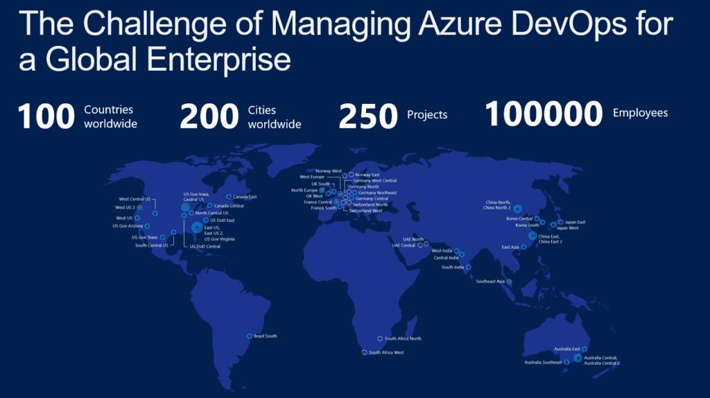 The Challenge of Managing Azure DevOps for a Global Enterprise